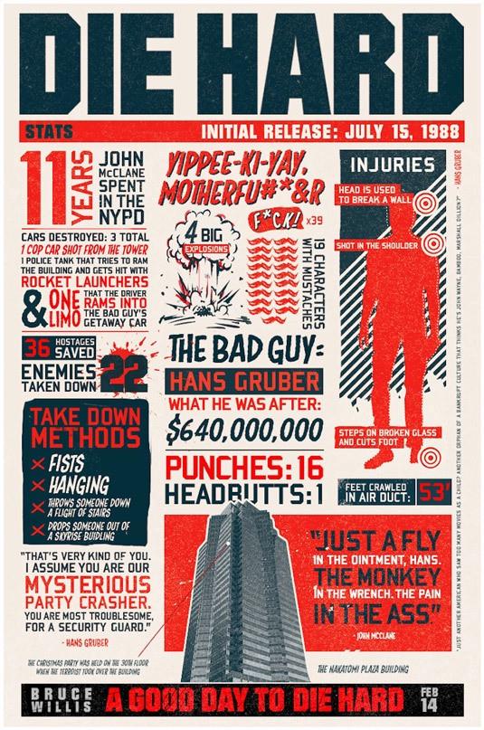 infografiche e storytelling - Die hard