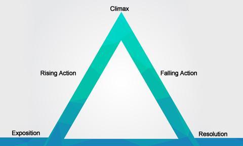 5 modi per integrare storytelling e social media marketing