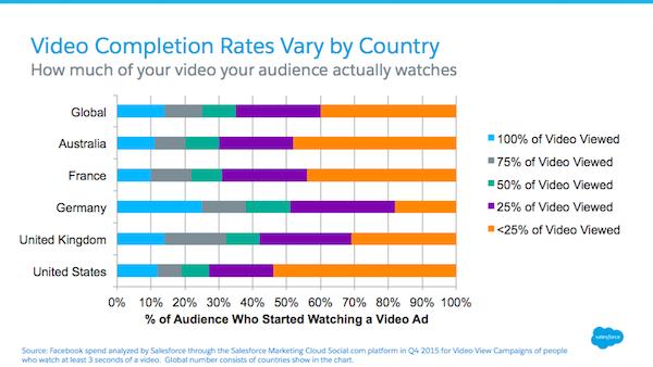 video social media marketing 1