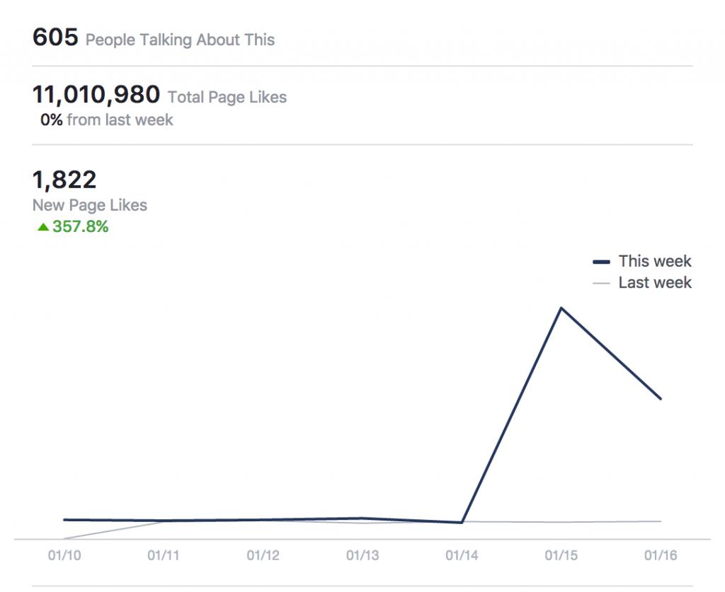 analisi pagina facebook durex 0