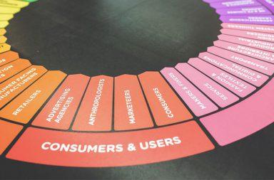 Content Marketing e Facebook Ads