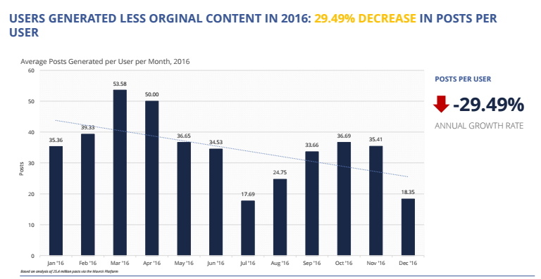 weekly marketing recap 20 febb fb