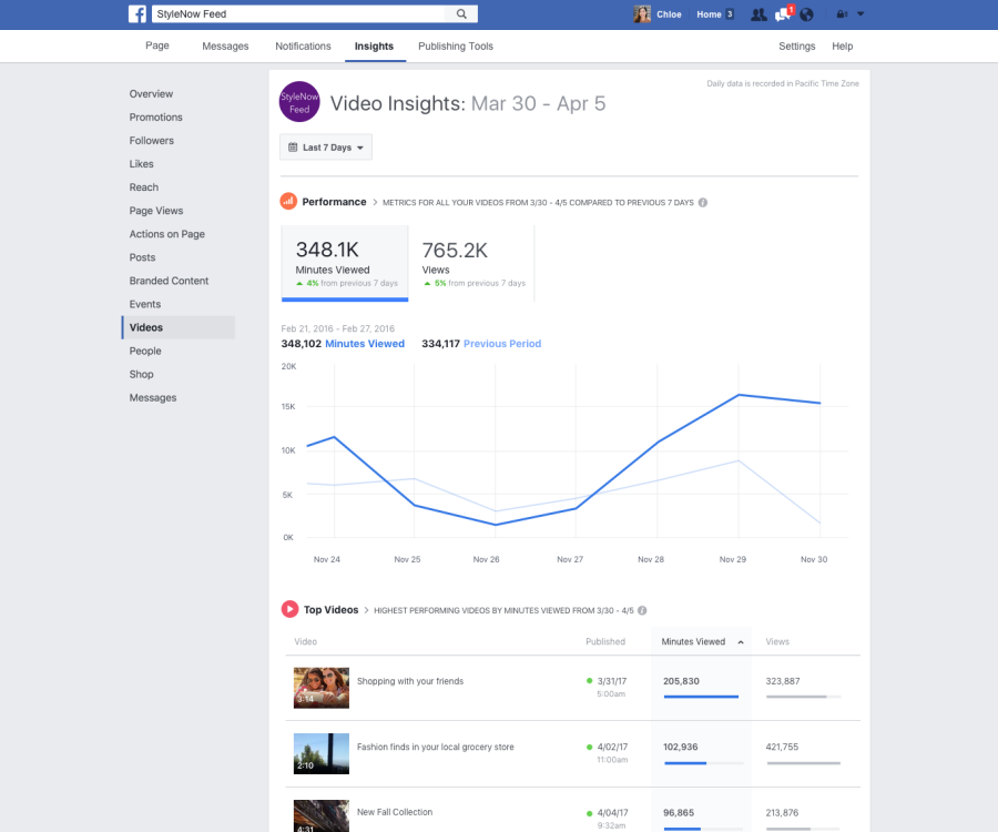 weekly marketing recap 2 maggio fb