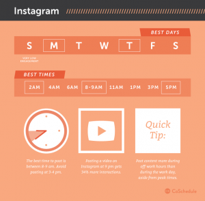 Instagram Marketing coschedule