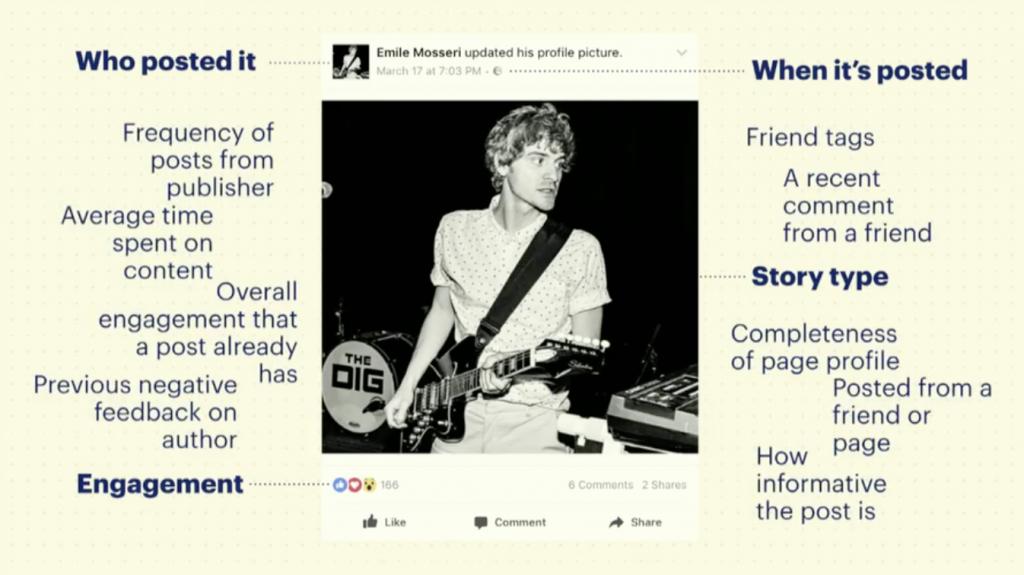 algoritmo facebook 2
