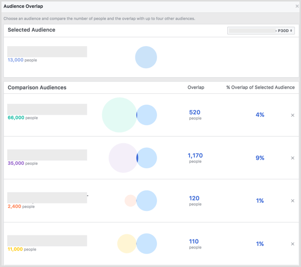 facebook audience overlap 4