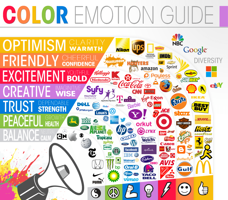 Come Creare Il Viola la psicologia dei colori nel marketing: come si influenzano