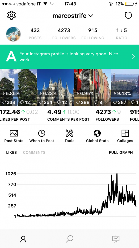 app instagramers analisi2
