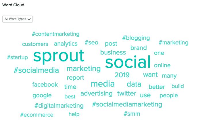social media listening sprout