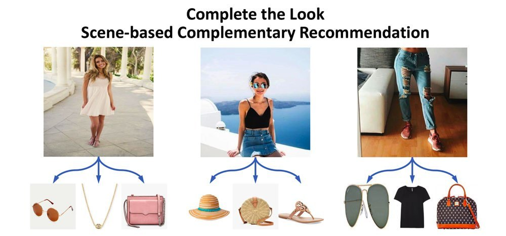 pinterest completa il look weekly marketing recap