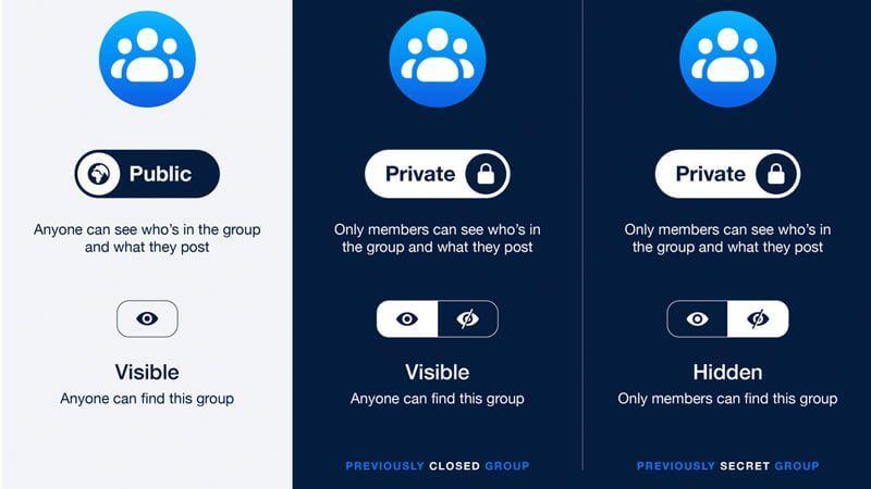 impostazioni privacy gruppi facebook