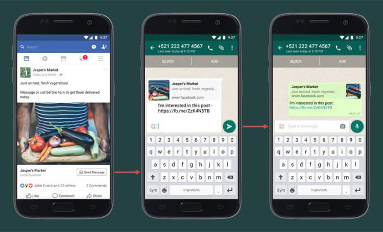 whatsapp con facebook ads cta